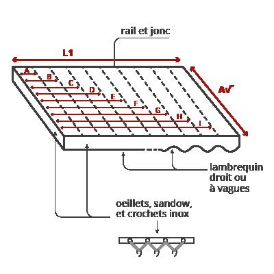 Schéma toit pergola